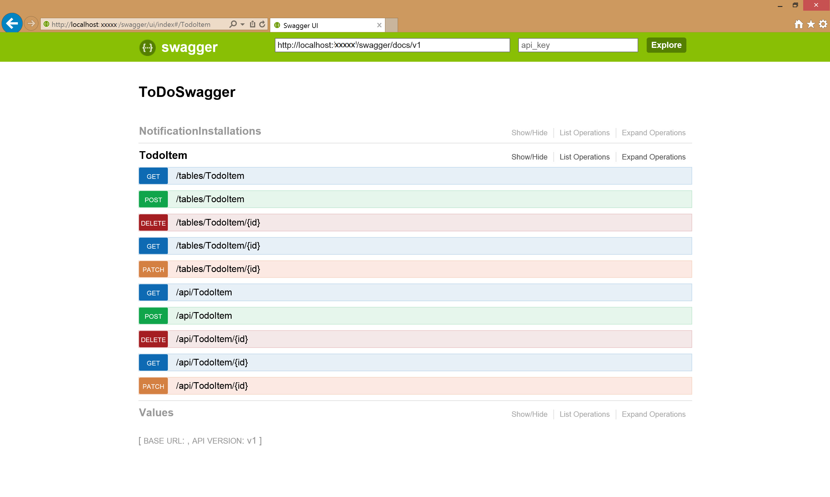 Swagger List Apis