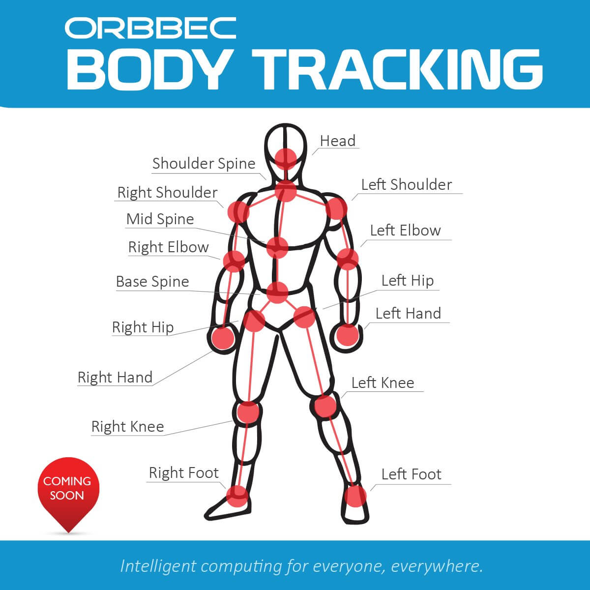 Orbbec Body Tracking SDK