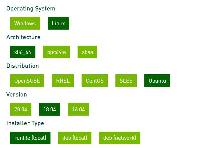 NVIDIA CUDA for Ubuntu - Download